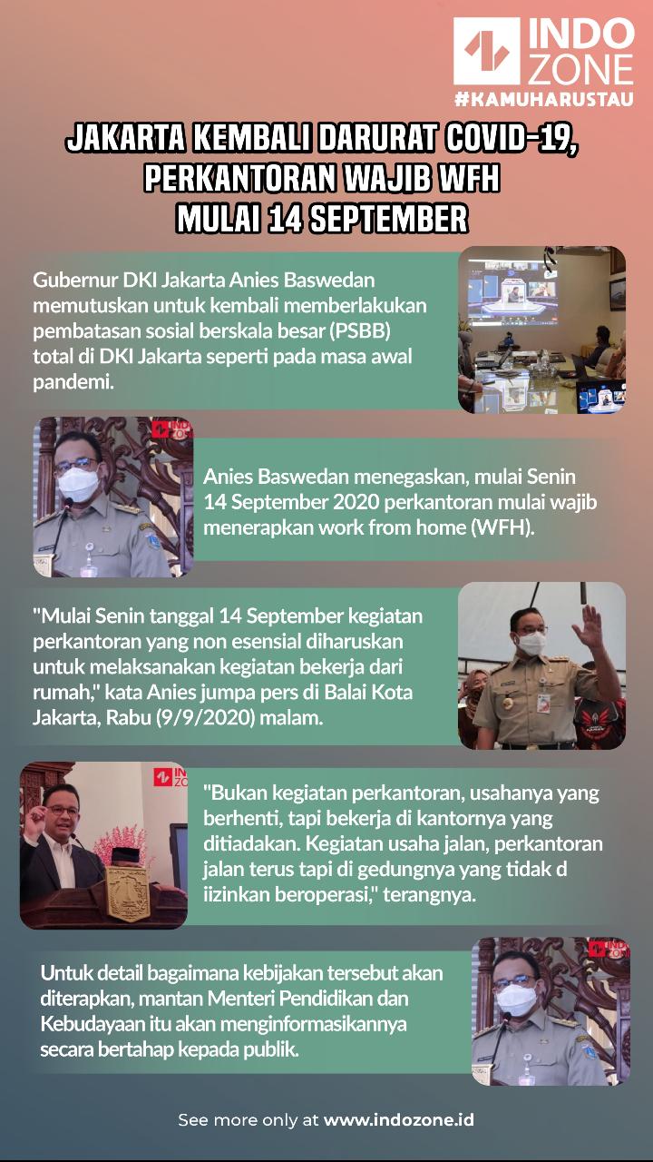 Jakarta Kembali Darurat Covid 19 Perkantoran Wfh Mulai 14 September Indozone Id