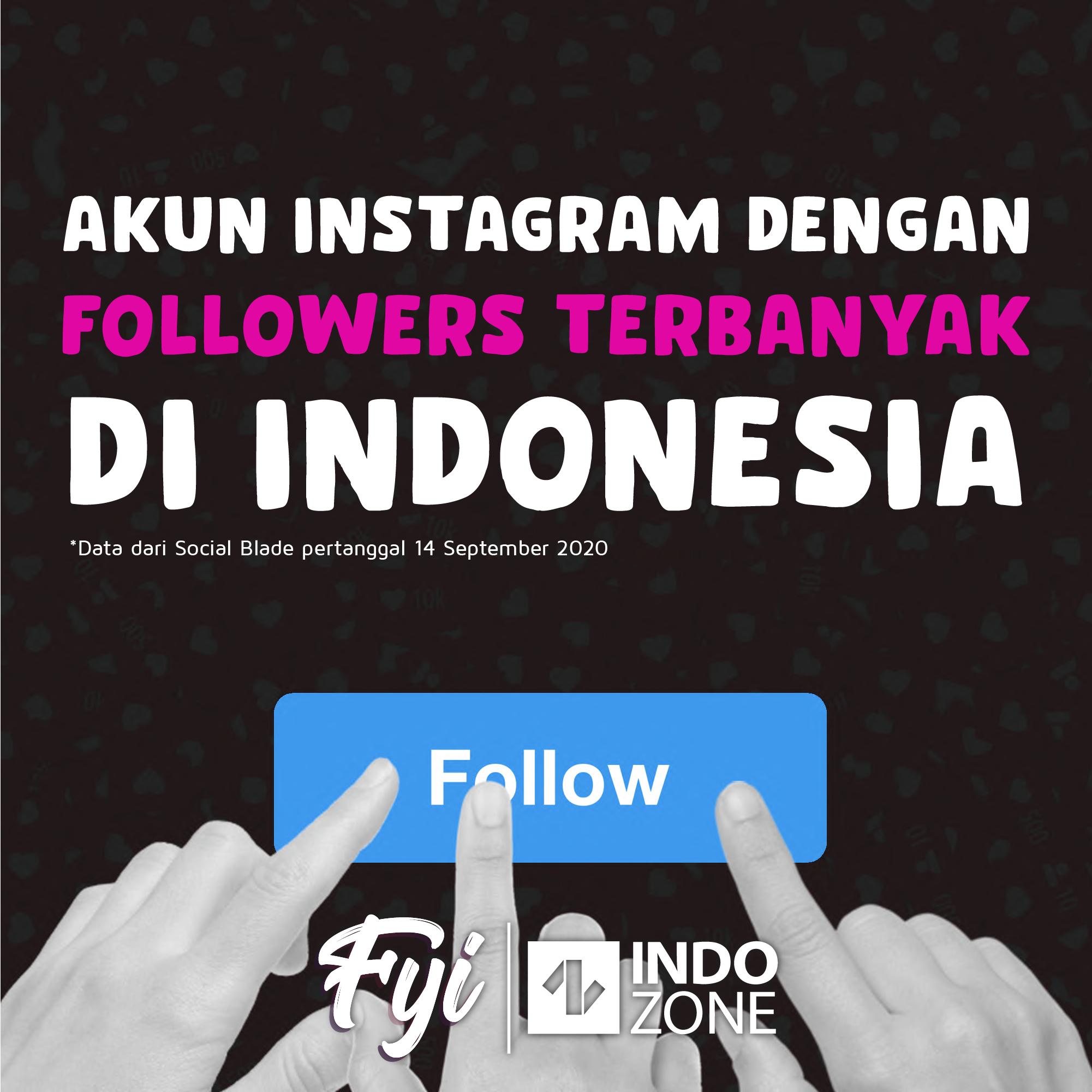 Akun Instagram dengan Followers Terbanyak di Indonesia