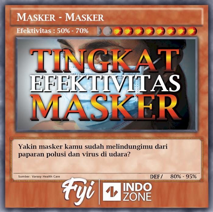 Tingkat Efektivitas Masker