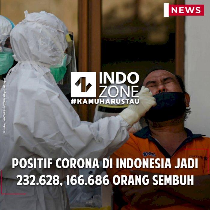 Positif Corona di Indonesia Jadi 232.628, 166.686 Orang Sembuh