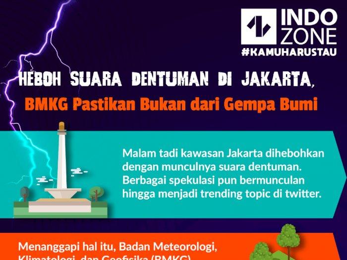 Heboh Suara Dentuman di Jakarta, BMKG Pastikan Bukan dari Gempa Bumi