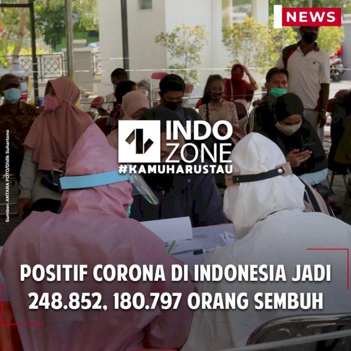 Positif Corona di Indonesia Jadi 248.852, 180.797 Orang Sembuh