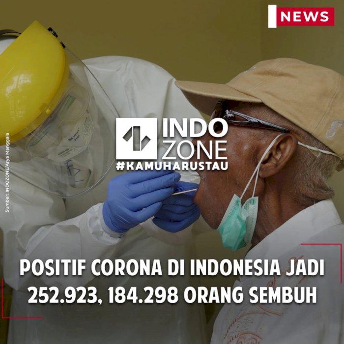 Positif Corona di Indonesia Jadi 252.923, 184.298 Orang Sembuh