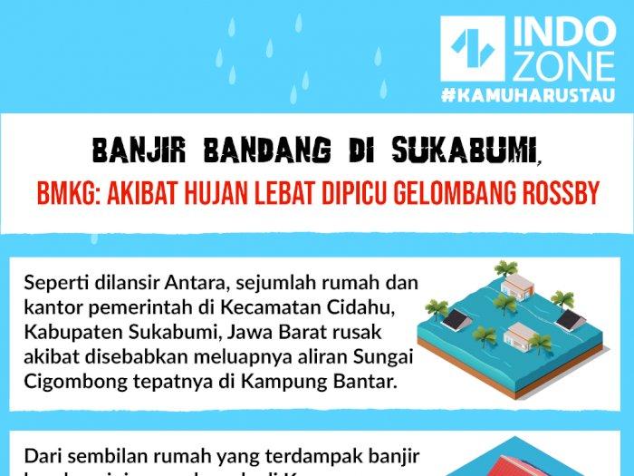Banjir  di Sukabumi, BMKG: Akibat Hujan Lebat Dipicu Gelombang Rossby
