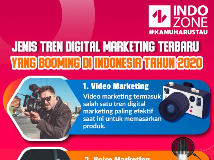 Jenis Tren Digital Marketing yang Booming di Indonesia Tahun 2020