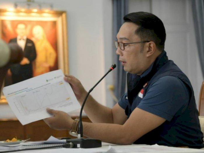 Per 20 September, Ridwan Kamil Laporkan Penanganan COVID-19 Semakin Baik di Jabar