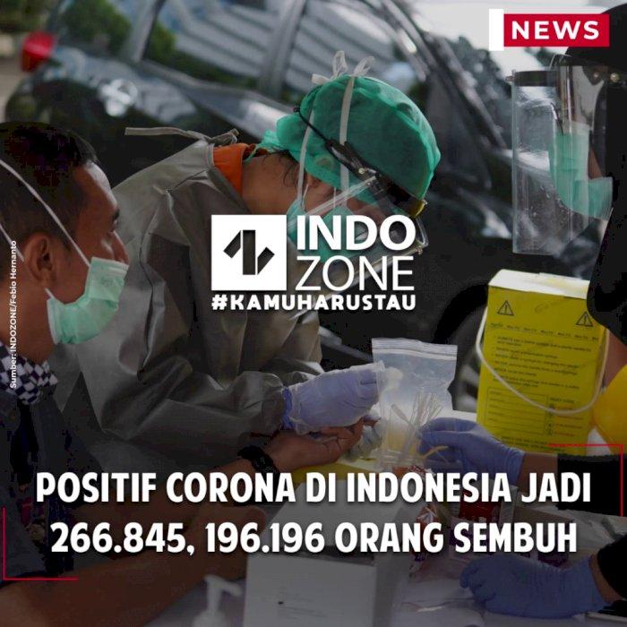 Positif Corona di Indonesia Jadi 266.845, 196.196 Orang Sembuh