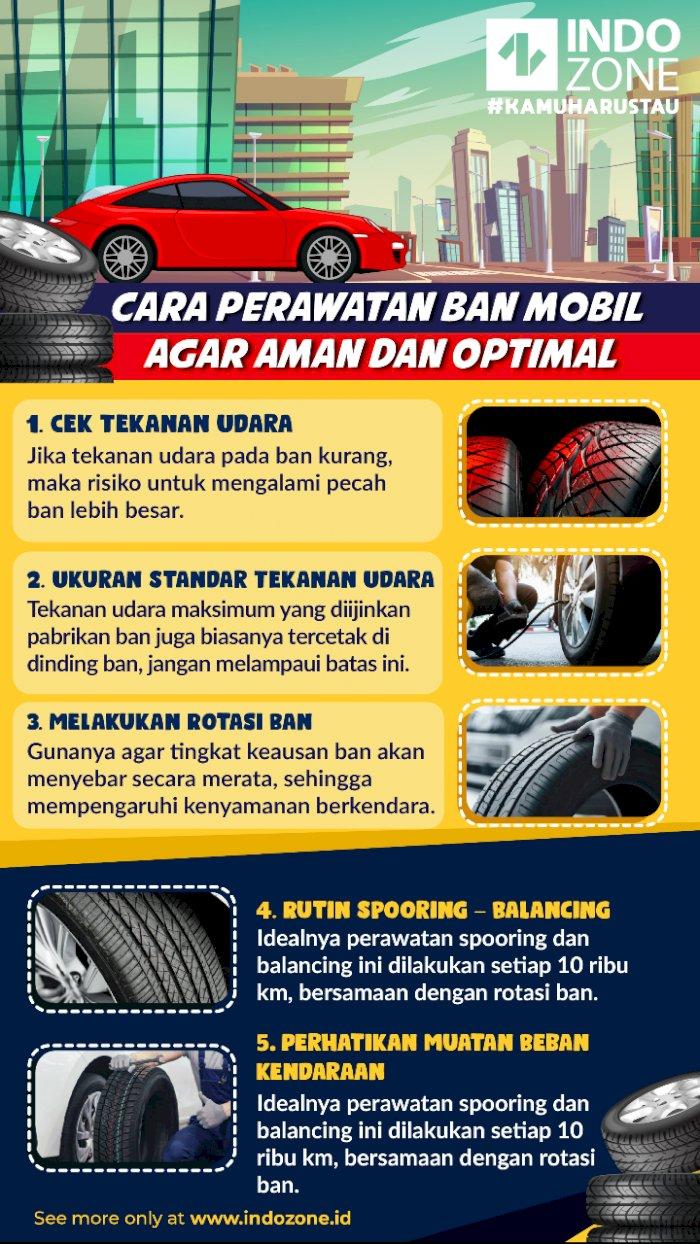 Cara Perawatan Ban Mobil agar Aman dan Optimal