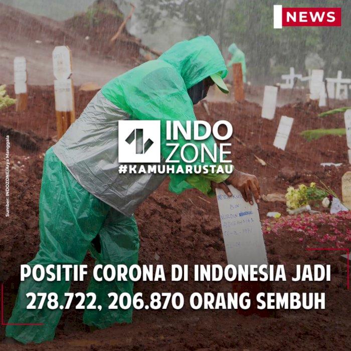 Positif Corona di Indonesia Jadi 278.722, 206.870 Orang Sembuh
