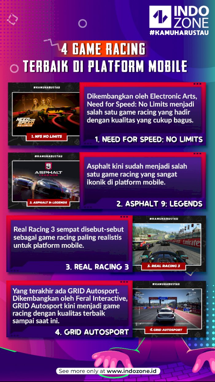 4 Game Racing Terbaik di Platform Mobile.