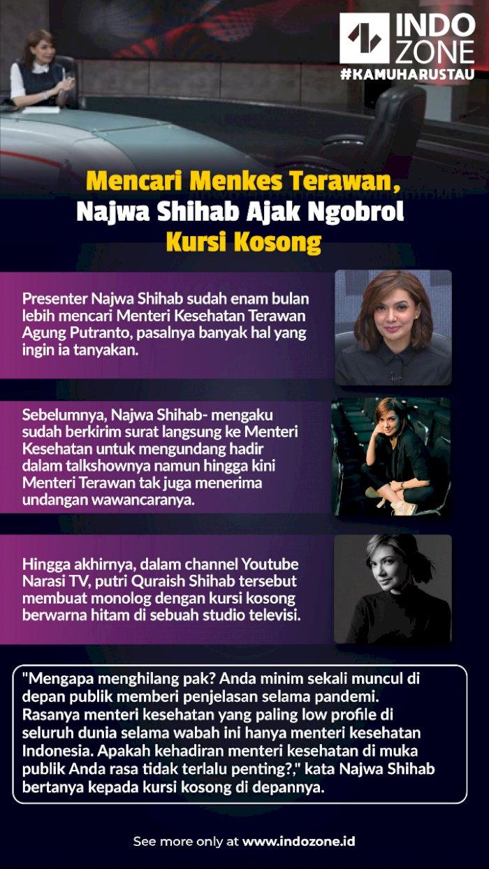 Mencari Menkes Terawan, Najwa Shihab Ajak Ngobrol Kursi Kosong
