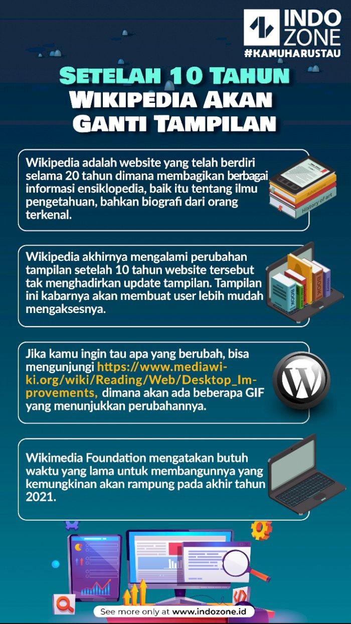 Setelah 10 Tahun Wikipedia Akan Ganti Tampilan