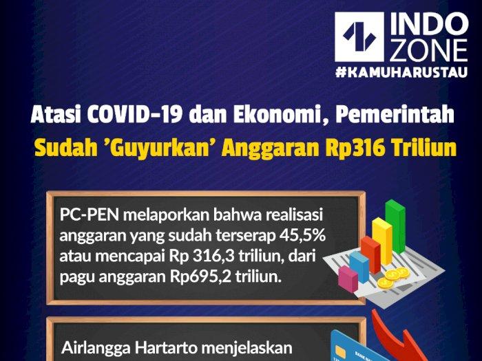 Atasi COVID-19 Pemerintah Sudah 'Guyurkan' Anggaran Rp316 Triliun