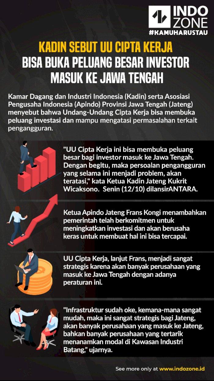 Kadin Sebut UU Cipta Kerja Berpeluang Investor Masuk ke Jawa Tengah