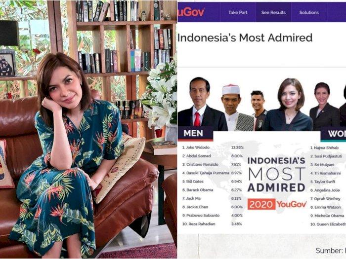 Najwa Shihab Jadi Perempuan Paling Dikagumi di Indonesia Tahun 2020 Versi YouGov