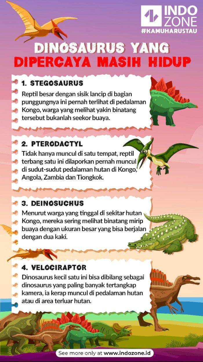 Dinosaurus yang Dipercaya Masih Hidup