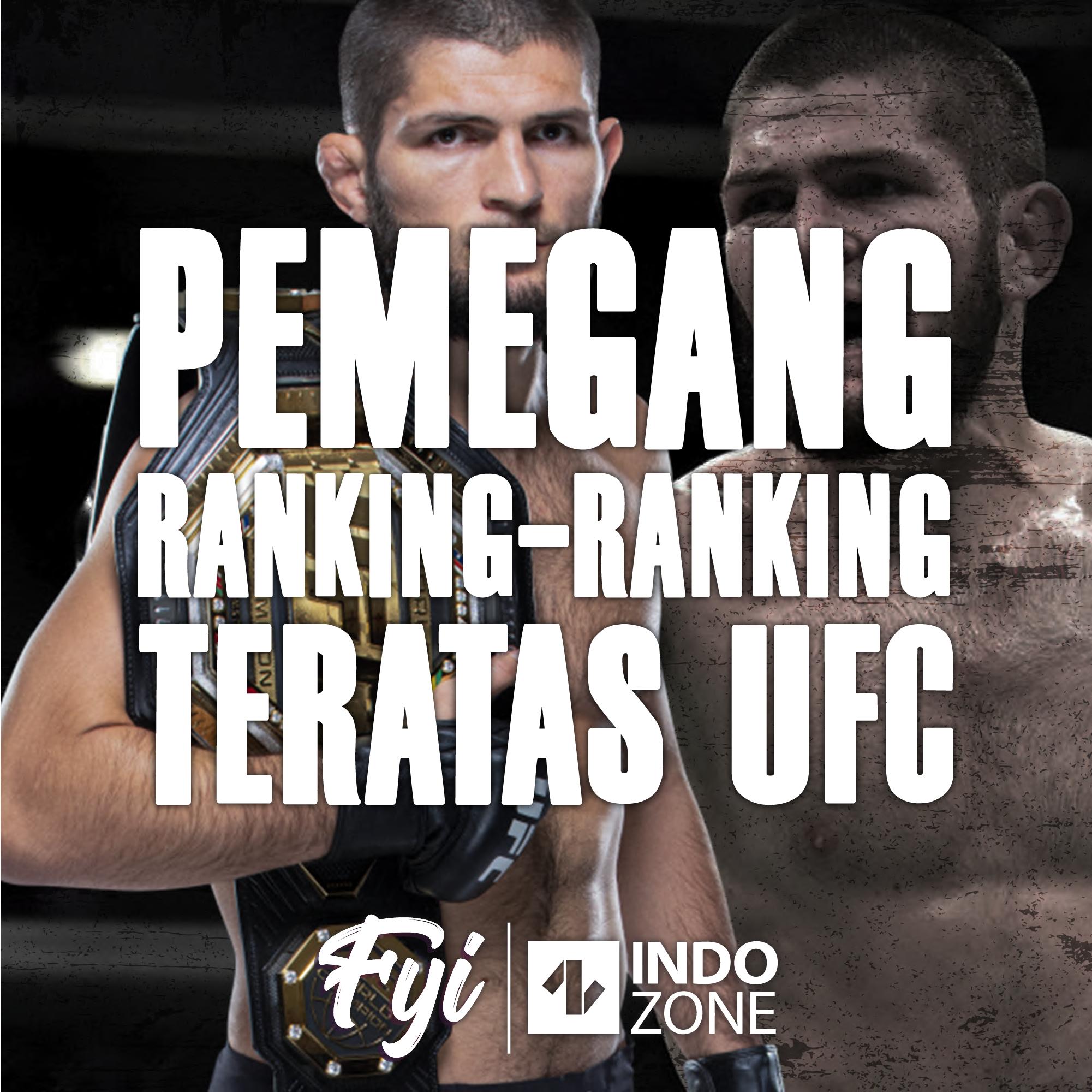 Pemegang Ranking-Ranking Teratas UFC