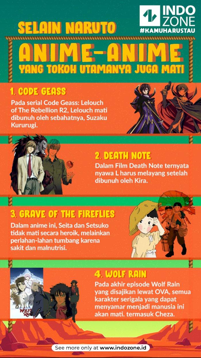 Selain Naruto, Anime-Anime Yang Tokoh Utamanya juga Mati