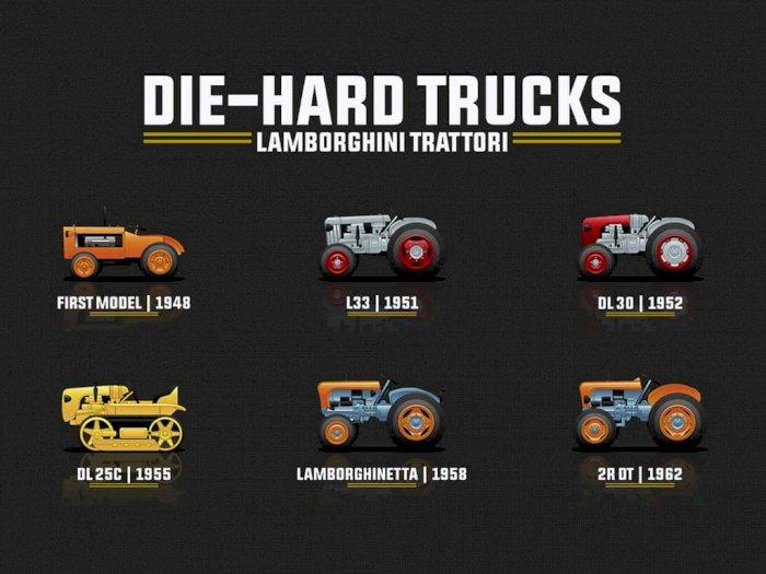 Melihat Perkembangan Mobil Traktor Buatan Lamborghini dari Tahun 1948-2013!