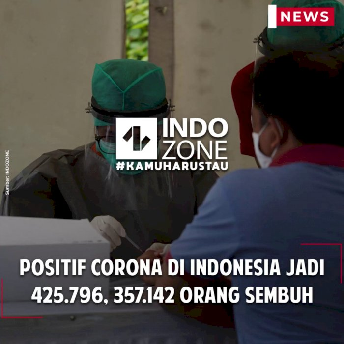 Positif Corona di Indonesia Jadi 425.796, 357.142 Orang Sembuh