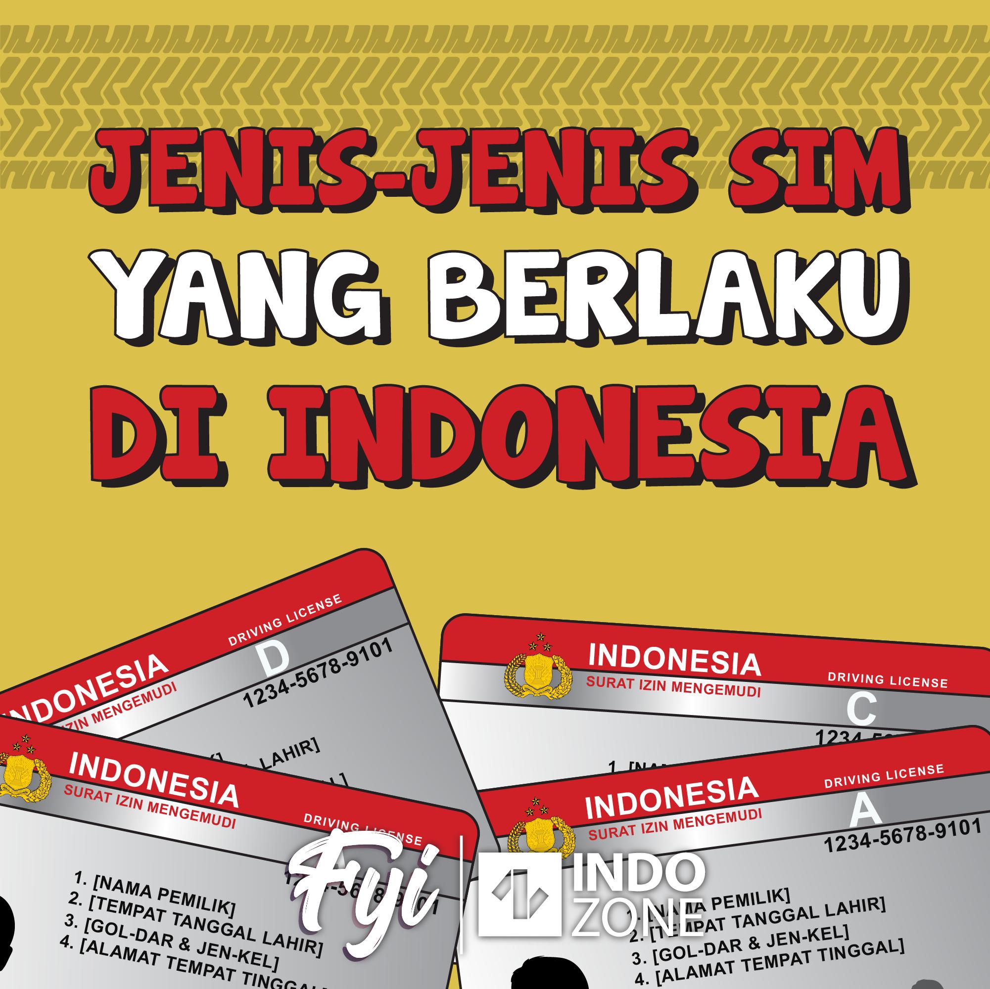 Jenis-Jenis SIM yang Berlaku di Indonesia