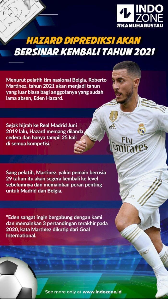 Hazard Diprediksi akan Bersinar Kembali Tahun 2021