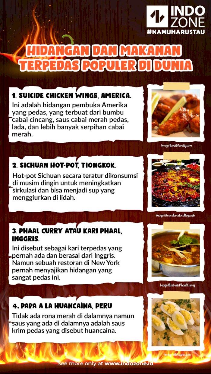 Hidangan dan Makanan Terpedas Populer di Dunia
