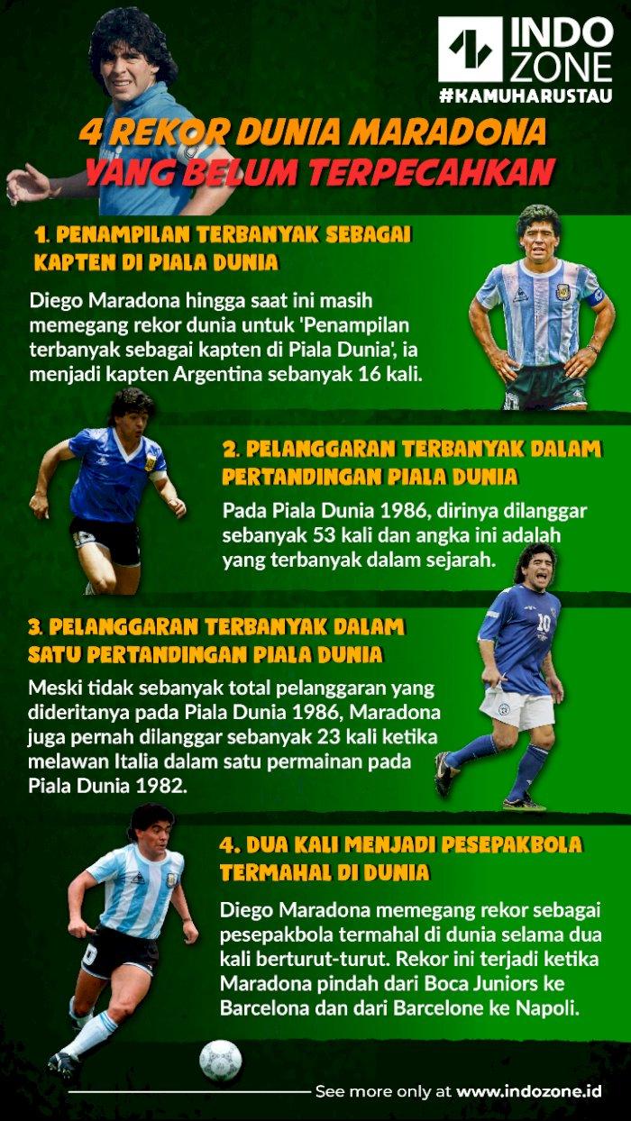 4 Rekor Dunia Maradona yang Belum Terpecahkan