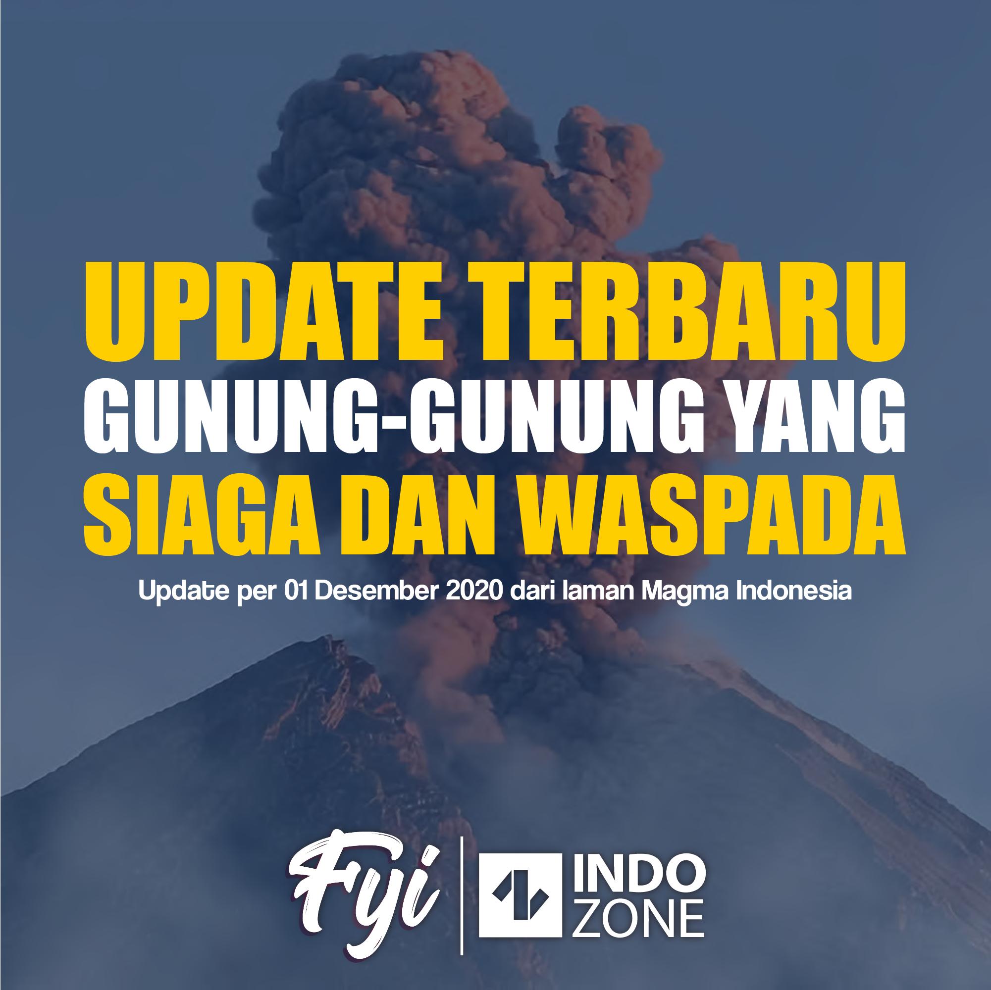 Update Terbaru Gunung-Gunung yang Siaga dan Waspada
