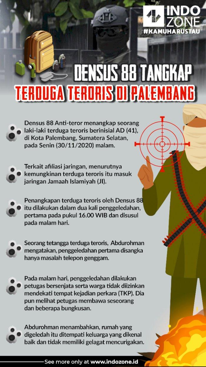 Densus 88 Tangkap Terduga Teroris di Palembang