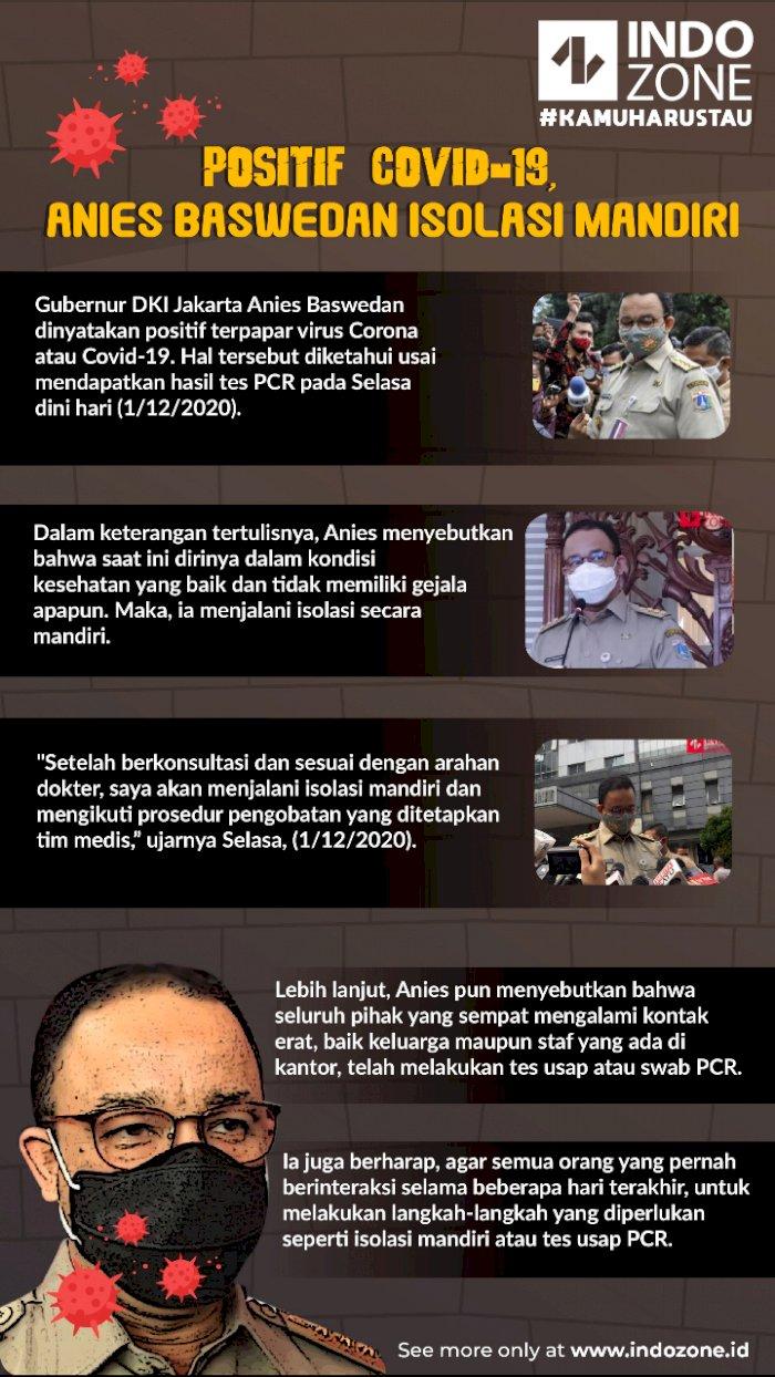 Positif Covid-19, Anies Baswedan Isolasi Mandiri