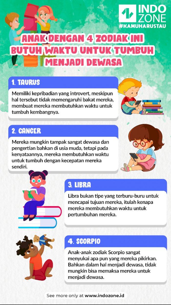 Anak dengan 4 Zodiak Ini Butuh Waktu untuk Tumbuh Menjadi Dewasa