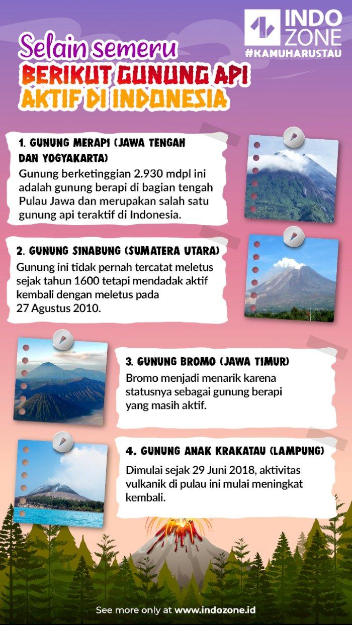 Selain Semeru, Berikut Gunung Api Aktif di Indonesia