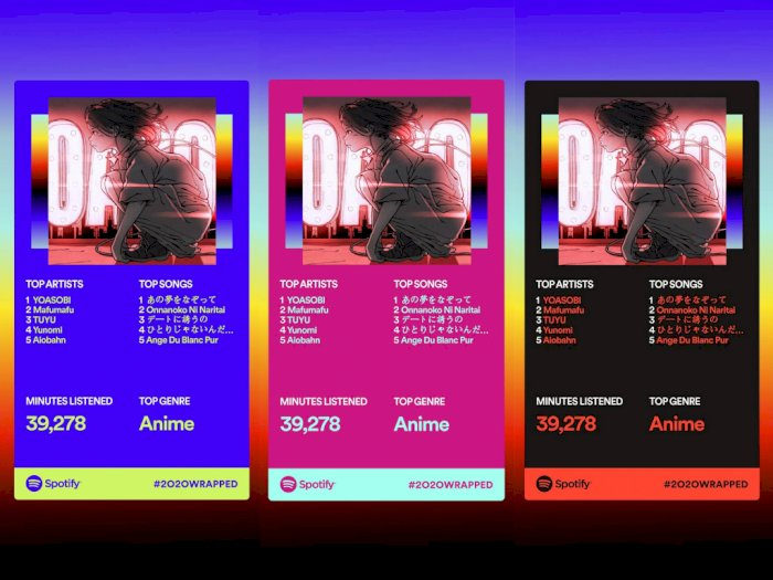 Begini Cara Membuat List Spotify Wrapped 2020 yang Lagi Ngetrend di Sosmed!