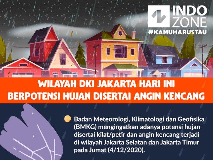 Wilayah DKI Jakarta Hari ini Berpotensi Hujan Disertai Angin Kencang