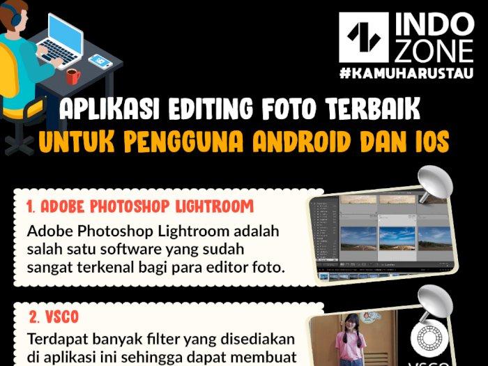 Aplikasi Editing Foto Terbaik Untuk Pengguna Android dan iOS