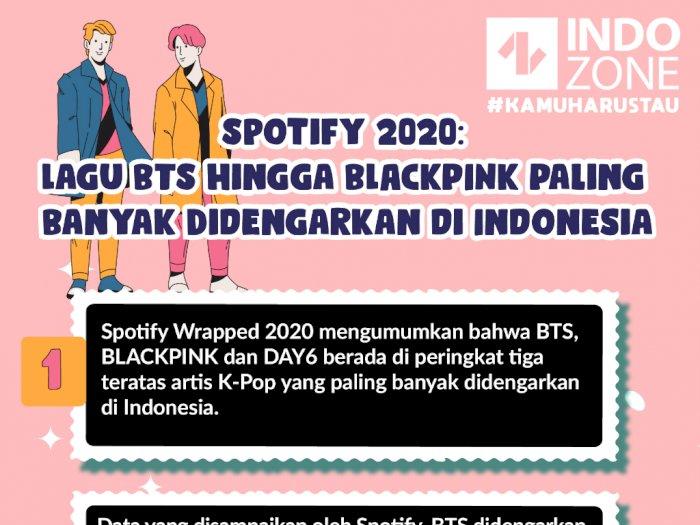 Spotify 2020: Lagu BTS & BLACKPINK Banyak Didengarkan di Indonesia