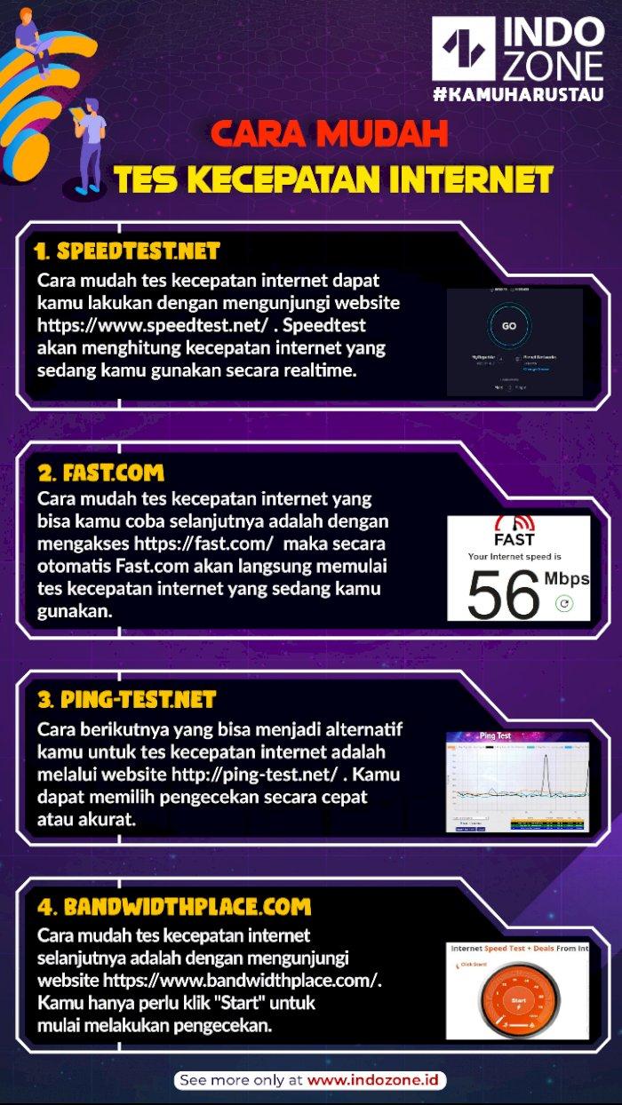 Cara Mudah Tes Kecepatan Internet