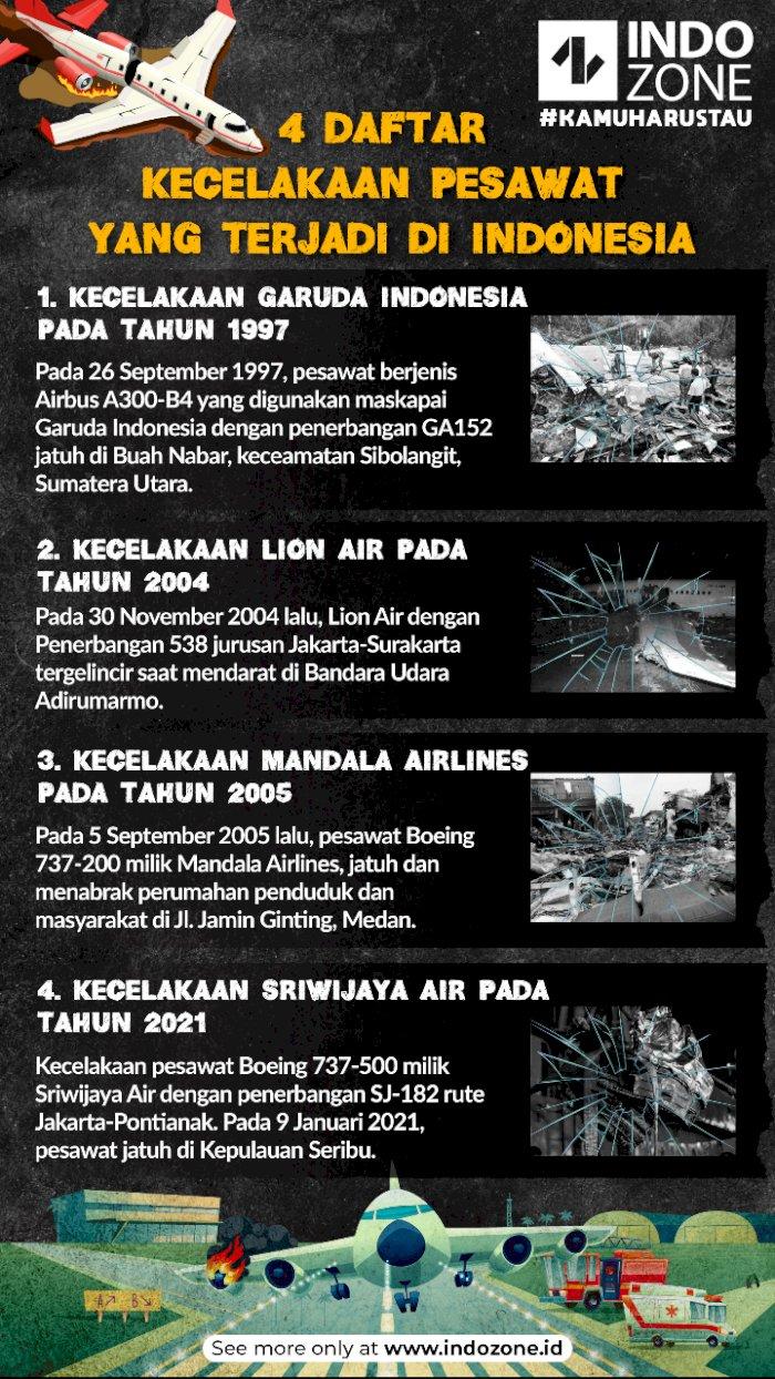 4 Daftar Kecelakaan Pesawat yang Terjadi di Indonesia