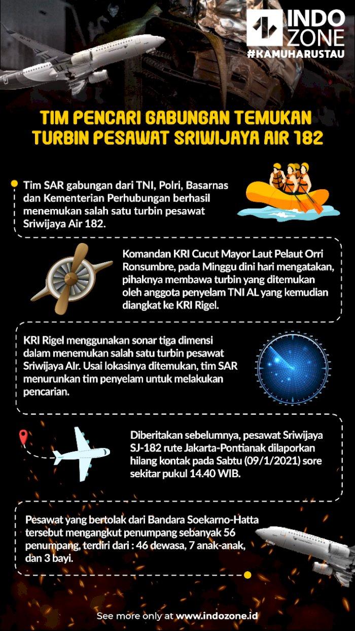 Tim Pencari Gabungan Temukan Turbin Pesawat Sriwijaya Air 182