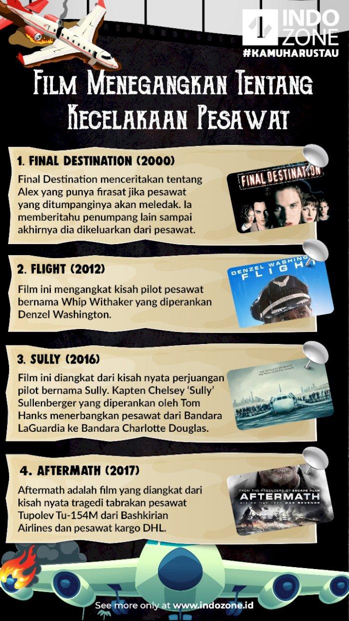 Film Menegangkan Tentang Kecelakaan Pesawat