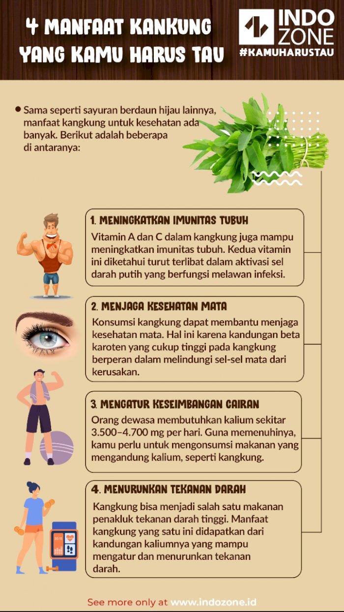 4 Manfaat Kankung yang Kamu Harus Tau