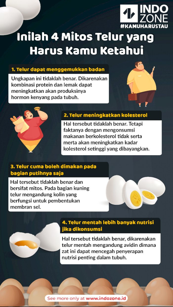 4 Mitos Telur yang Harus Kamu Ketahui