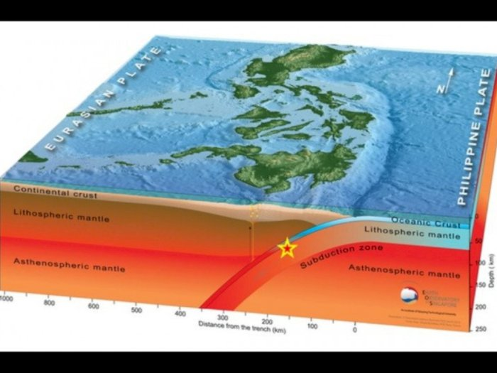 BMKG Sebut Lempeng Laut Filipina Miliki Magnitudo Tertarget 8,2
