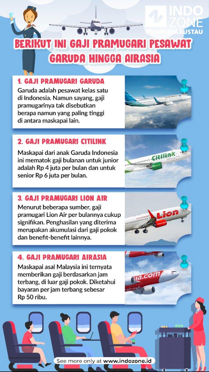 Berikut Ini Gaji Pramugari Pesawat Garuda Hingga AirAsia