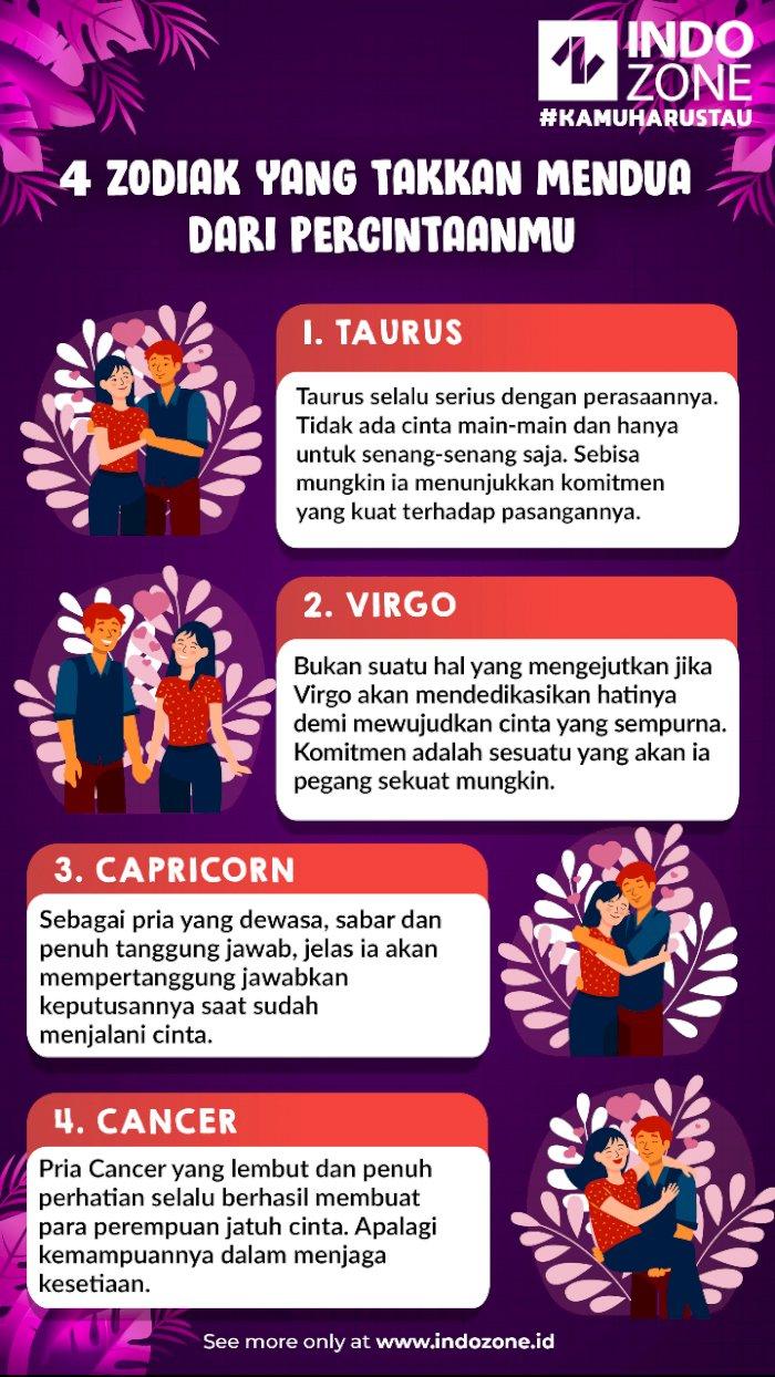4 Zodiak yang Takkan Mendua dari Percintaanmu