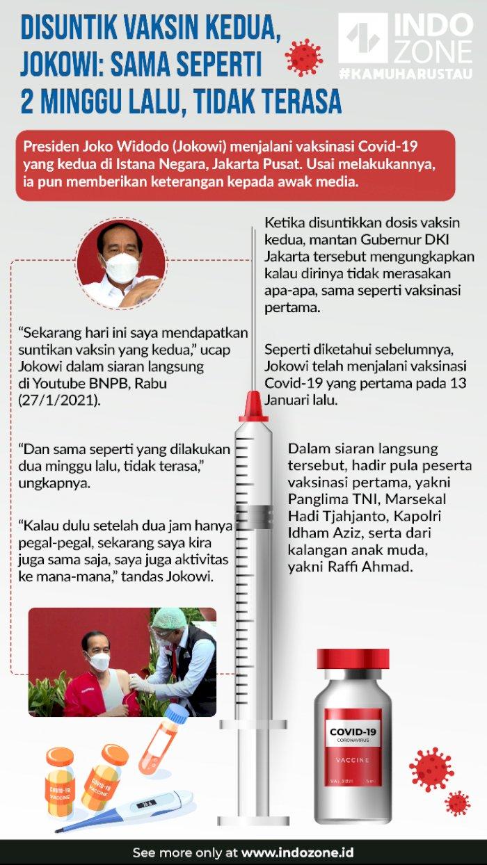 Disuntik Vaksin Kedua,Jokowi: Sama Seperti 2 Minggu Lalu, Tidak Terasa
