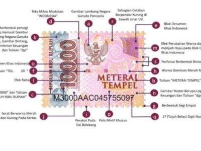 Ini Penampilan Meterai Rp 10.000 yang Baru Diluncurkan, Berlaku Tahun Ini