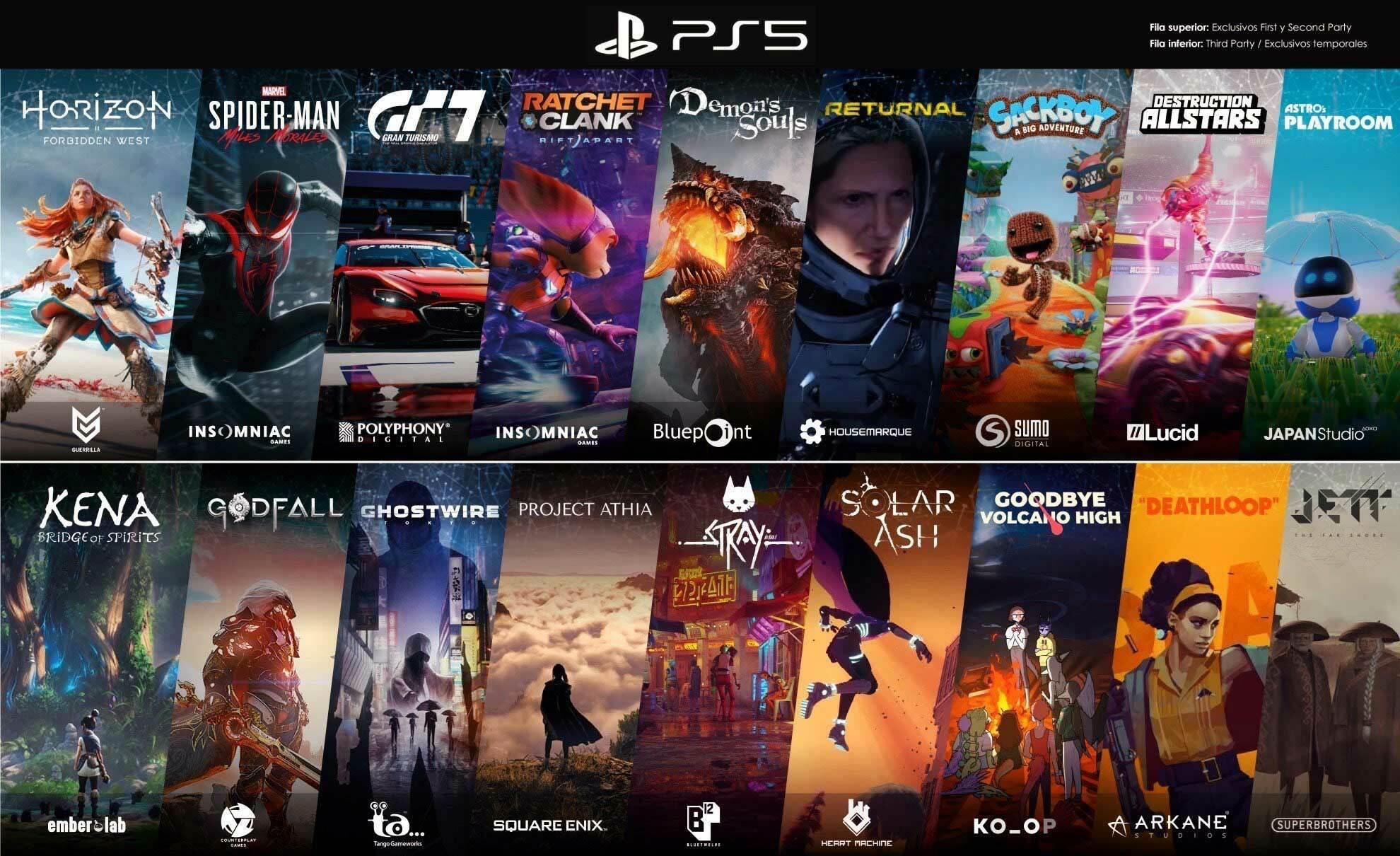 Line-up game PlayStation 5 di tahun pertama peluncurannya