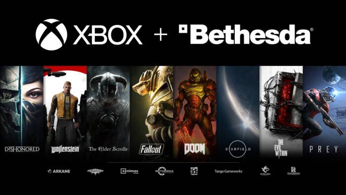 Daftar franchise game terkenal milik anak perusahaan Zenimax Media